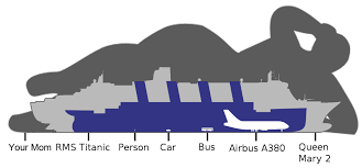 the titanic compared to a modern cruise ship from your s