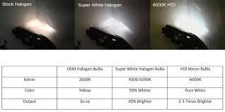white h4 h11 9005 9006 xenon headlight fog lights bulbs