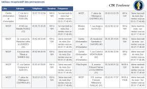 bureau de recrutement gendarmerie cir toulouse centre information recrutement gendarmerie de