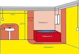 anleitung zur elektroplanung im eigenheim elektriker