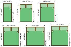 Queen Bed Measurements For Queen Size Bed