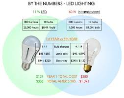 fluorescent lights cool 10 ft fluorescent light bulbs 32 10 ft