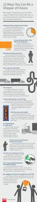 US Trucking News: Infographic - 12 Steps To Become A US Truck ... Best Free Load Boards The Ultimate Guide For Truck Drivers Trucking Hub On Twitter How To Download Torrent Files With Idm At About Us Logistics Warehousing Solutions Tristate Way Chicken Taco Recipes Best Way Upgrade Loss Weight Eating Food Inc Cargo Freight Company Erie Pennsylvania Internet Of Things Arrives In Intermodal Transport Topics So You Want Start Your Own Trucking Company Great But Dont To Pass A Drug Test Hair Pee Testing Information Shift An 18 Speed Transmission Like A Pro My Publications Courier Provides Florida Services Feeding Texas Want Support Our Hurricaneharvey Daily Log Sheet Inspirational Bestway Employee Sign In