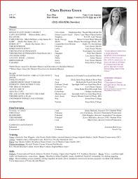 Actor Resume Sample Best Of Acting Template Beginning 15 Photos