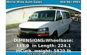 Chevy Express AWD - Info - YouTube Contact Century Auto Dealership San Jose Ca 95128 2015 Chevy Express Cutaway Customer Review Phillips Chevrolet 2004 Cargo Van 1500 Awd Walkaround And Specs Peterbilt Long Hoods Only Home Facebook Winross Inventory For Sale Truck Hobby Collector Trucks At Nexttruck Buy Sell New Used Semi Pgh Hal Truck Pin By Jason Alberes On Pinterest Cars For Burkholder Sales In Versailles Mo Under Lake Ozark Priced 5000 Autocom Ayers Auction Realty Burkholders Antique Tractor Collection