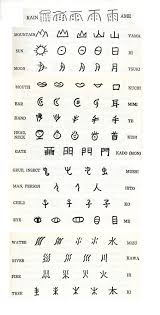 From Everyday Japanese Characters By Michael Pye The Hokuseido