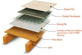 unigrout llc tile installation grout tile service