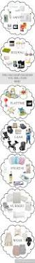 Ikea Potty Chair Vs Baby Bjorn by Best 25 Best Baby Items Ideas On Pinterest Baby Supplies