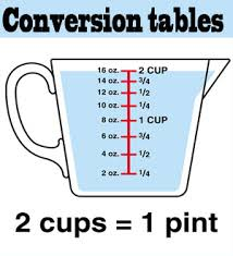 100 milliliters to liters conversion tables chef in disguise