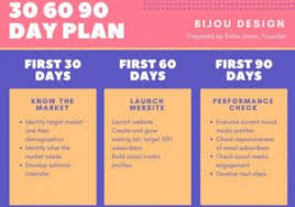 Download First 90 Days In A New Job Presentation Template 30 60