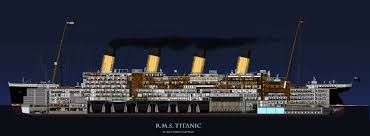Sinking Ship Simulator The Rms Titanic by 100 Sinking Ship Simulator Titanic 2 Titanic Sinking