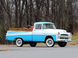 Buzzdrives.com | The True History Of The Dodge Pickup Truck Jeep Truck Side Photo For Computer Cherokee Dashing Best New Car Fords Alinum F150 Truck Is No Lweight Fortune May 2015 Was Gms Month Since 2008 Pickup Trucks Just As Bike Transport For A Pickup Mtbrcom 2017 Chevrolet Colorado Revealed Globally Gm Authority 8lug And Work News Image Gallery Pickups From Ram Chevy Heat Up Bigtruck Competion 680 News Wallpapers Kenworth 2018 Android Apps On Google Play Deals In Canada July Leasecosts