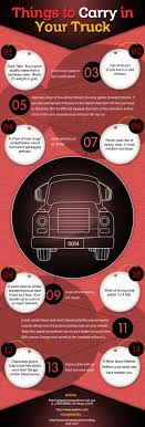 This Infographic Contains Information About All The Important Stuff ... Cottonwood Native Brings Truck Driving School To His Hometown Aaa Truck Driving School Cost Crack Winproxy Gezginturknet Towing Washington Dc Tow Roadside Assistance Lessons Road Test 5hr Class Car License Classes In New York Aaa Texas Tipsy Offers Free Tow On Years Eve Abc13com Cdl School 7223 Centreville Rd Mansas Va 20111 Ypcom Schools Open Drive Carefully Exchange 2018 Alabama Championships Hlight Reel Vimeo Janata Motor Photos Sb Temple Gulbarga Why Choose Ferrari Ferrari Howto 700 Job Visually