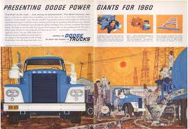 Dodge Trucks Presenting Power Giant Truck Ad 1960 1961 Dodge Truck Fargo Cadian Repair Shop Manual Original Supplement This Great Looking W300 Power Wagon Recently Sold On Ebay The Classic Pickup Buyers Guide Drive Platform Information And Photos Momentcar Junkyarddoll Mewastgmachine Dagwood At4 40 Year Old Truck Looks To Still Be I Flickr Bushwacker Dw For Sale Near Cadillac Michigan 49601 Mopar Parts Group 7 Used File1961 100 1976jpg Wikipedia C1000 Dump Vintage Trucks Pinterest