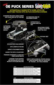 PullRite 2914 OEM 18K SuperGlide For Fords With 5th Wheel Prep Package The Best Fifth Wheel Hitch For Short Bed Trucks Demco 3100 Traditional Series Superglide How It Works Fifth Wheel Bw Compatibility With Companion Flatbed 5th Hillsboro 5 Best Hitch Reviews 2018 Hitches For Short Bed Trucks Truckdome Pop Up 10 Extension For Adapters Pin Curt Q20 Fifthwheel Tow Bigger And Better Rv Magazine Accsories Off Road Reese Quickinstall Custom Installation Kit W Base Rails 5th Arctic Wolf With Revolution On A Short Bed