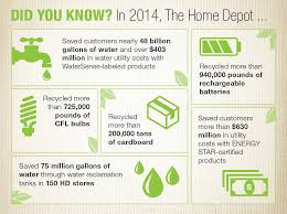 the home depot turning environmental challenges into eco success