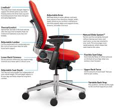 Human Scale Freedom Chair Manual by Office Chair Guide U0026 How To Buy A Desk Chair Top 10 Chairs