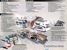 2008 Montana 5th Wheel Floor Plans by Keystone Montana Fifth Wheel Construction Jpg
