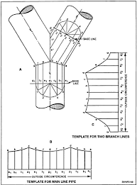 Branch Pipe Template Layout