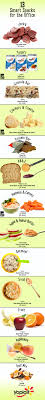 Healthy Office Snacks For Weight Loss by Best 25 Office Snacks Ideas On Pinterest Healthy Snacks For