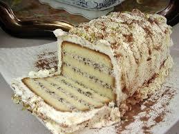 Cassata Cake Sicilian Ricotta Cheesecake Source Bonnie Stern Toronto