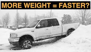 Can You Improve Acceleration By Adding Weight? United States Traffic Sign Different Truck Stock Vector 689793658 Delivery Truck Concept Weight Scale Icon Image When Renting Why Does The Weight Of Your Matter Flex Fleet Soway Sensor Sdvh36 For Soway Tech Limited Pdf Impact Of Vehicle Reduction On A Class 8 For Fuel Fullsize Help Performancetrucksnet Forums Buy North Benz Cement Transit Concrete Mixer Logistics With Circular Clock Borough Announces Early Limits Local News Stories Distribution Calculations Archives Truckscience More Study Need Limit Increase