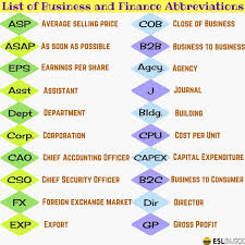 List Of Business And Finance Abbreviations Education English
