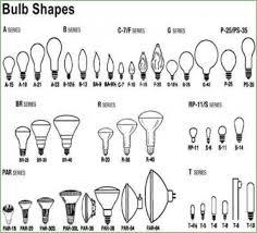 lighting flood light par sizes philips flood light sizes classic