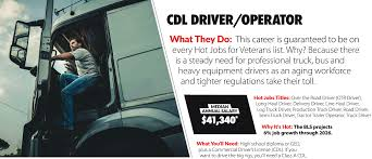 Truck Driving Jobs For Veterans — Get Hired Today – G.I. Jobs ... How Truck Drivers Can Stay Healthier On The Road Driver A Trucker Earn Over 100k Uckerstraing Want Life Open Heres What Its Like To Be Westtransauto Inc Columbia Missouri Accident Lawyers Bley Evans The Best Blogs For Truckers Follow Ez Invoice Factoring Latest Driver Cited In Crash With Driverless Bus New Preowned Chevy Buick Dealership Woodstock Il Driving Jobs Veterans Get Hired Today Gi To Expect During Class A Cdl Traing School Why I Always Wanted Willem Henri Lucas