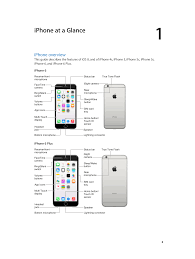 Manual Apple iPhone 6 Plus iOS 8 Call me Guides