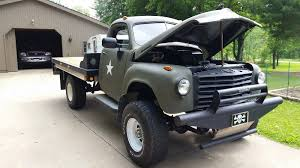 Classic Pickup Trucks Sale Owner - Today Manual Guide Trends Sample • Cleveland Used Cars Buy In At North Coast Auto Craigslist Nashville And Truck By Owner The Best 2018 And Trucks Owners Atlanta Western Star Home Southeast Texas Houston For Sale By Inspirational Autoblog New Miramichi Dealership Serving Nb Dealer Towne Ford Cash In Dallas Bestluxurycarsus End Famous New Jersey Craigslist Cars Trucks Tokeklabouyorg San Antonio