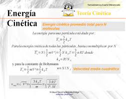 Energía Química Ciencia De Las Transformaciones