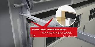 Weatherseals for Garage Doors Door Accessories