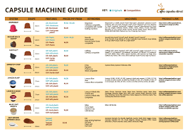 TO DOWNLOAD THE PRINTABLE CAPSULE MACHINE GUIDE Leave Your Details Below