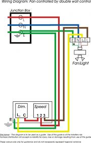 Hampton Bay Ceiling Fan Manual Remote Control by How Does A Ceiling Fan Remote Control Work Integralbook Com