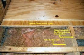 Squeaky Floors Under Carpet by 100 Fix Squeaky Floors Under Carpet How To Patch An Area Of
