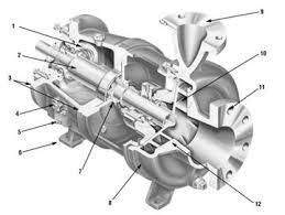 flowserve acquires ingersoll dresser pumps