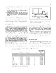 Chapter 4 - Design Vehicles | Review Of Truck Characteristics As ... Meeting Agenda Mplate Rear Loader Garbage Refuse Bodies Manufacturer In Turkey Residential Trash Removal Sherwood Or Pride Disposal Recycling Solid Waste Management Solutions Ppt Video Online Download 1618m3 Hydraulic Lifter Container Hook Lift Truck China Roll Off Dimeions Best Resource Urban Loaders Isuzu 14cbm At Price Ccessions Dump Trucks Chinese 8m3 Compression Car Dimsisdofeng