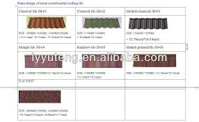 house design corrugated tile sheet metal roofing tiles price in