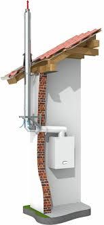 abgasleitung außenschornstein für brennwert heizung