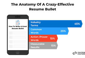 How To Build A Crazy Effective Résumé That Gets Top Results Office Assistant Resume Example Writing Tips Genius Rumes Letters Hiatt Career Center Brandeis Professional Ats Templates For Experienced Hires And The Best Builder Online Fast Easy To Use Try How Write A Killer Software Eeering Rsum Sample An Entrylevel Civil Engineer Monstercom Examples Internship Services Umn Duluth Free Indeedcom 2019 Download Now By Real People Google Team Leader Build A In 10 Minutes Instant Information Technology It
