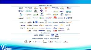 Innovative IP Voice & Video Company Overview Founded In 2002 Over ... November 24 2017 A Black Friday To Rember Nerd Vittles Amazoncom Obihai Obi110 Voice Service Bridge And Voip Telephone Velitys Vmobile Receives 2015 Internet Telephony The Ultimate Dialer For Asterisk Incredible Pbx Game Changer Hooking Up Facebook With Velity Twitter Search 3cx Via Ip Authencation Youtube Velity 101 Hosted Options Registration Definitive Quick Start Guide Voicemail Over Ip