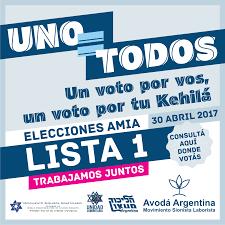 Avodá Argentina