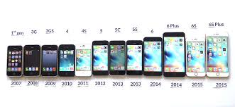 The History of the Apple iPhone – Infographic – Wire Telegram