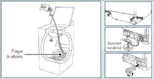 odeur linge machine a laver comment installer et entretenir votre lave linge clearit