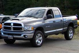 My Old Dodge Ram - ArcticChat.com - Arctic Cat Forum