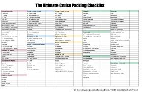 Packing Checklist For Cruise