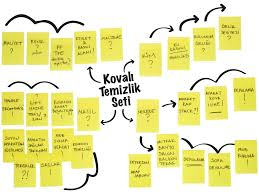 Industrial Design Process Product Development Kilit Tasi Design