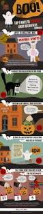 Spirit Halloween Canada Careers by 113 Best Infographics Images On Pinterest Career Advice Job