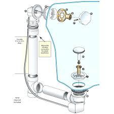 tub drain assembly bathtub drain waste pipe size for bathroom